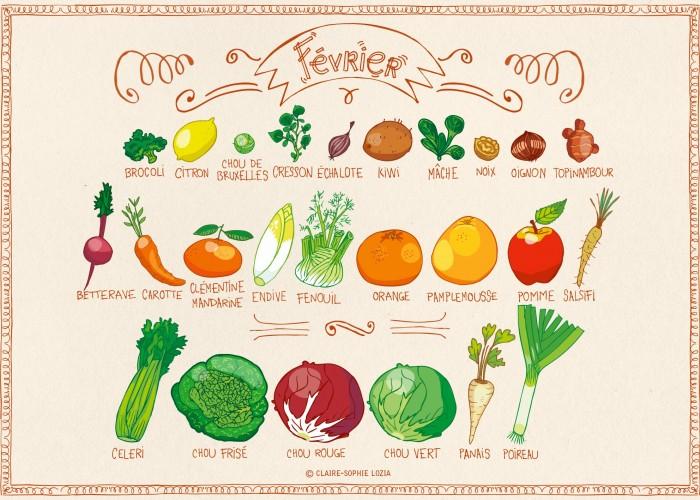 Carte et menu du meilleur food truck du val d 39 oise ax bon - Legumes de saison decembre ...