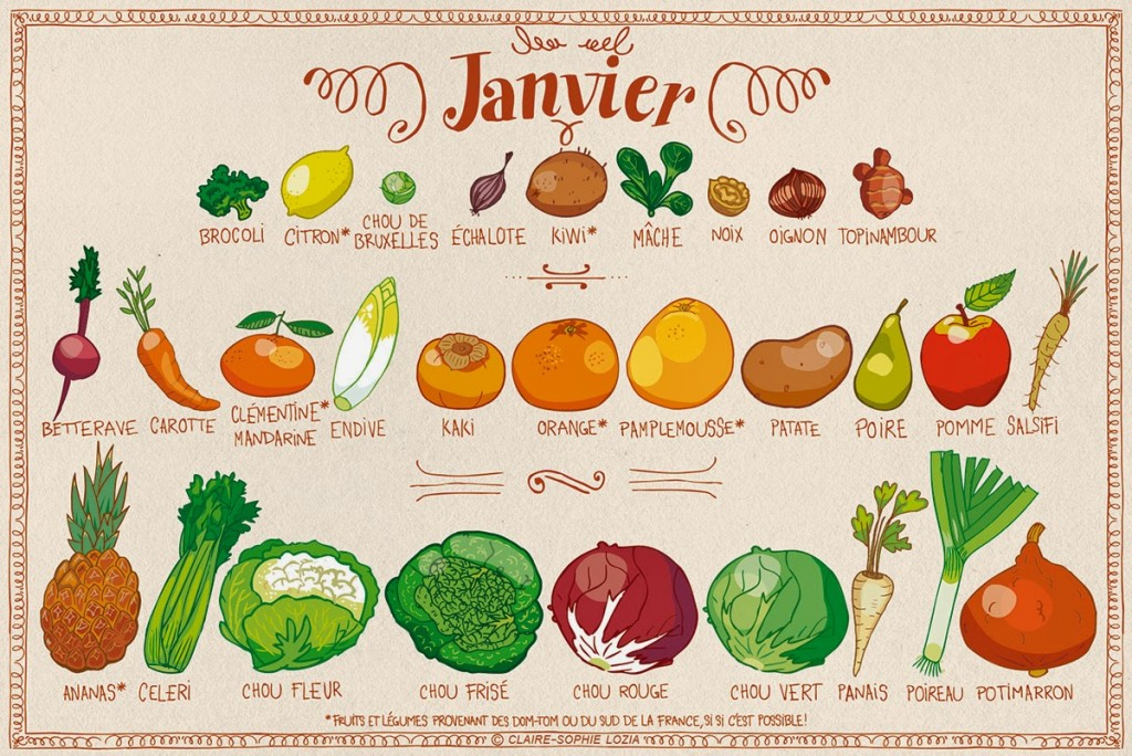 -légumes-saison-janvier-